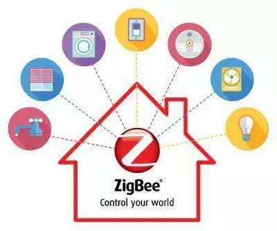 20190715-Zigbee304